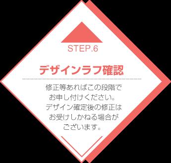 STEP6デザインラフ確認