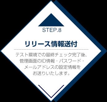 STEP8リリース情報送付