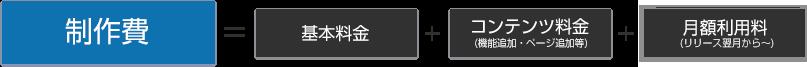 制作費=基本料金+コンテンツ料金(機能追加・ページ追加等)+月額管理費(リリース翌月から~)