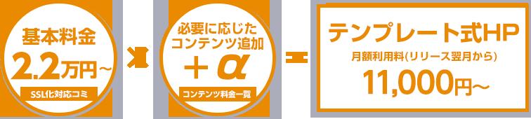 基本料金2万(SSL化対応込み)~×必要に応じたコンテンツ追加+α=テンプレート式HP月額利用料(リリース翌月から)10,000円(税抜)
